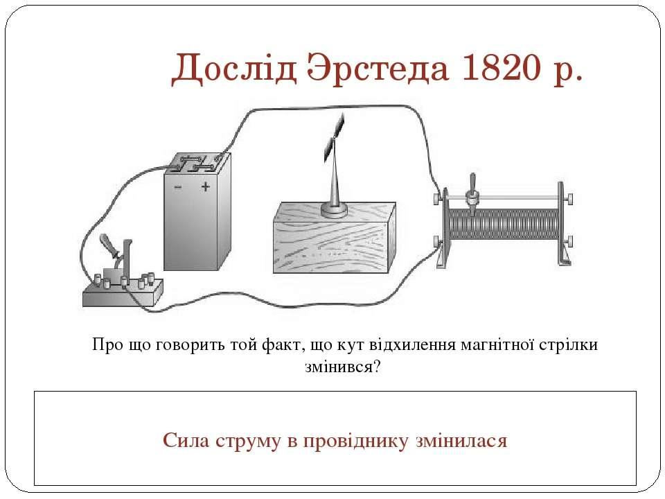 Дослід Эрстеда 1820 р. Про що говорить той факт, що кут відхилення магнітної ...