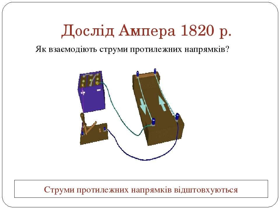 Дослід Ампера 1820 р. Як взаємодіють струми протилежних напрямків? Струми про...