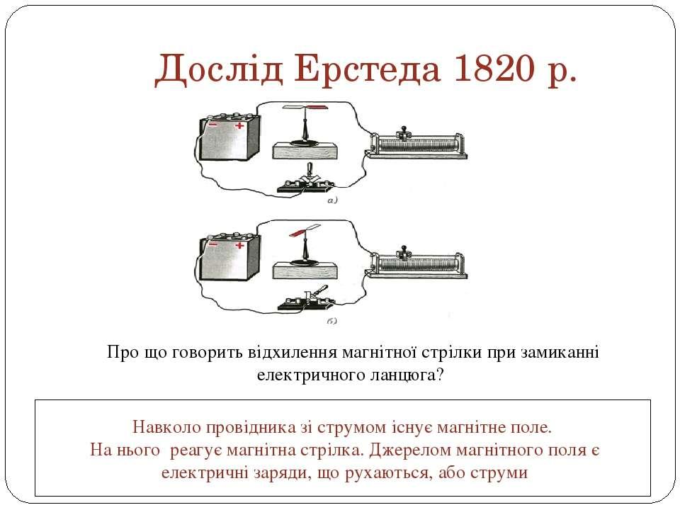 Дослід Ерстеда 1820 р. Про що говорить відхилення магнітної стрілки при замик...