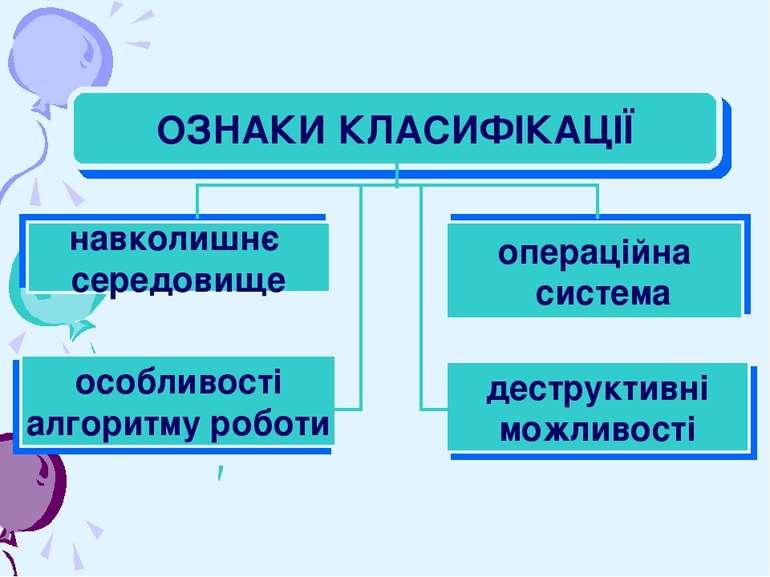 ОЗНАКИ КЛАСИФІКАЦІЇ навколишнє середовище операційна  система особливості ал...