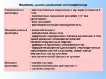 Факторы риска развития остеоартроза Генетические факторы наследственные наруш...
