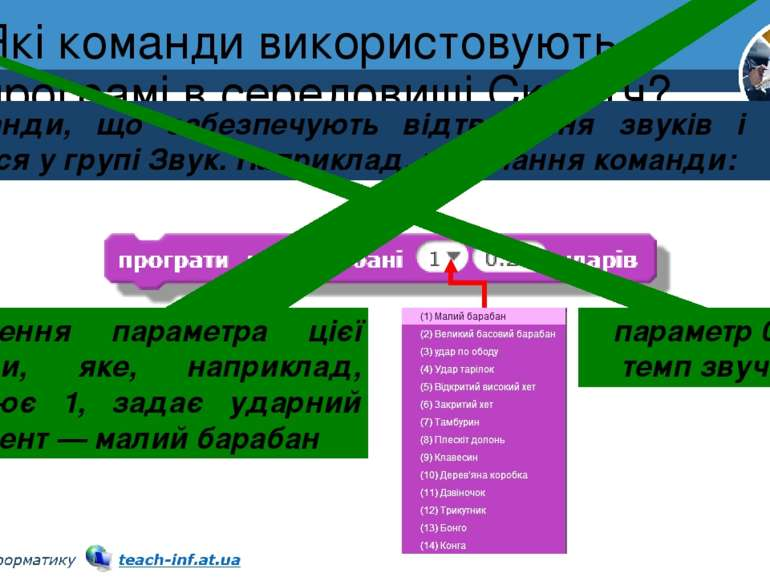 Які команди використовують у програмі в середовищі Скретч? Розділ 4 § 24 Кома...