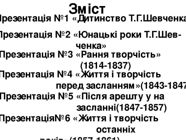 Презентація №1 «Дитинство Т.Г.Шевченка. Презентація №2 «Юнацькі роки Т.Г.Шев-...
