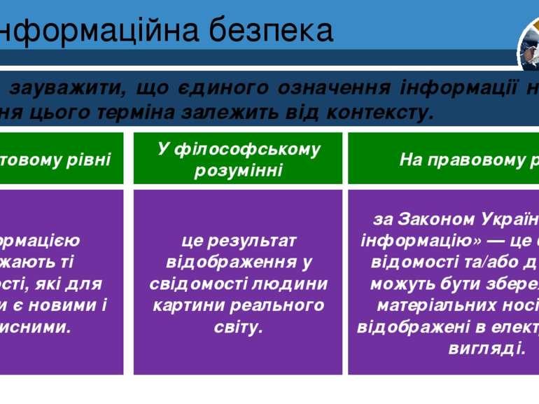 Інформаційна безпека Розділ 1 § 1 Слід зауважити, що єдиного означення інформ...