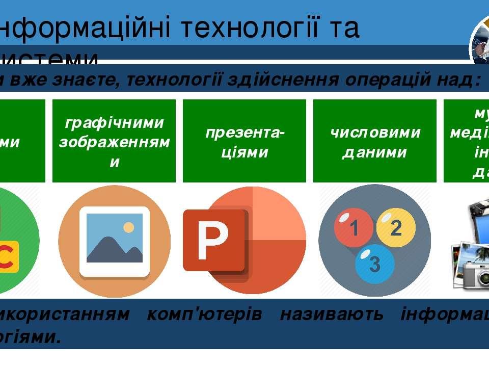 Інформаційні технології та системи Розділ 1 § 1 Як ви вже знаєте, технології ...