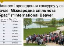 """Особливості проведення конкурсу у світі визначає Міжнародна спільнота """"Бебрас..."""