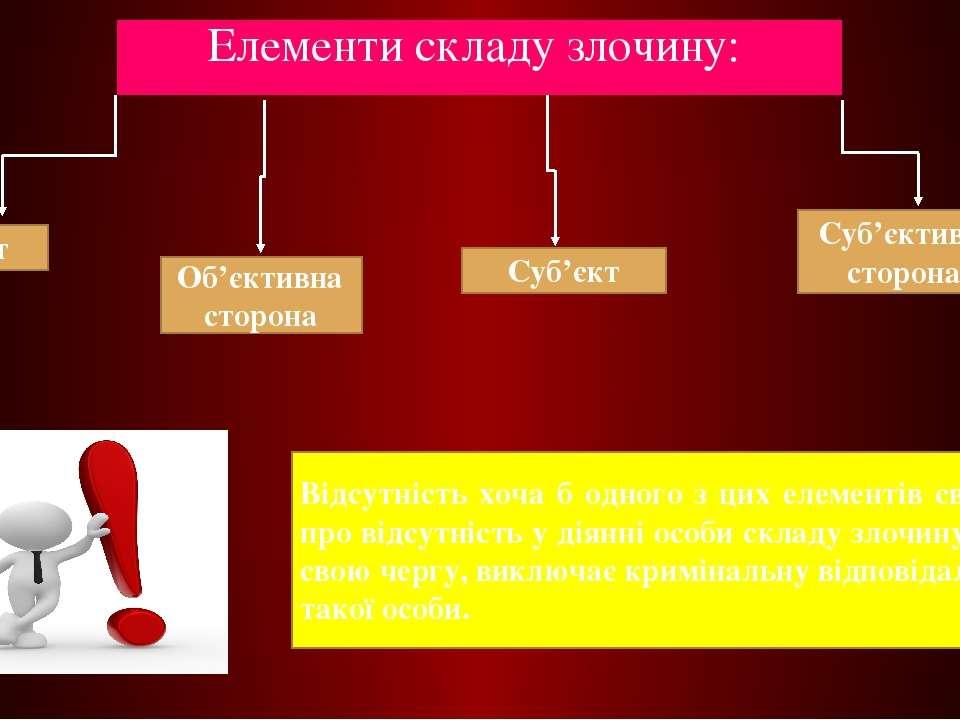 Елементи складу злочину: Об'єкт Об'єктивна сторона Суб'єкт Суб'єктивна сторон...