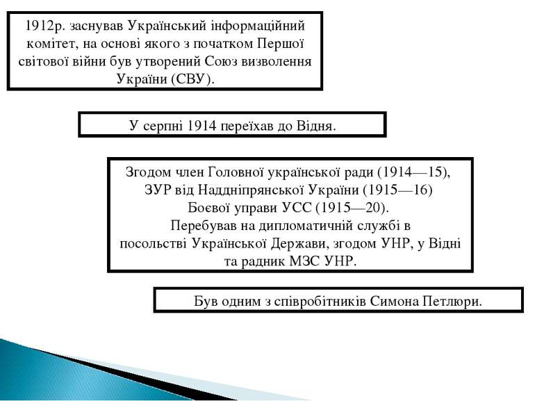 1912р. заснував Український інформаційний комітет, на основі якого з початком...