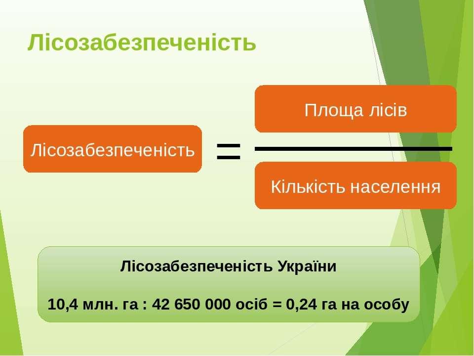 Лісозабезпеченість Лісозабезпеченість Площа лісів Кількість населення = Лісоз...