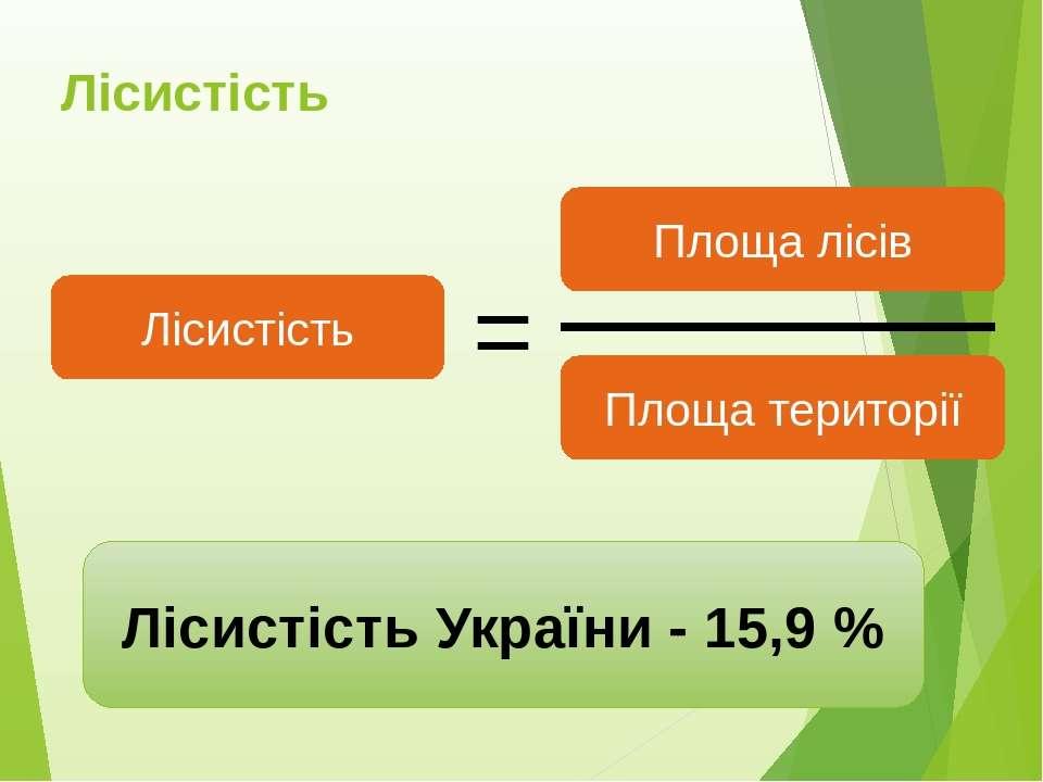 Лісистість Лісистість Площа лісів Площа території = Лісистість України - 15,9 %