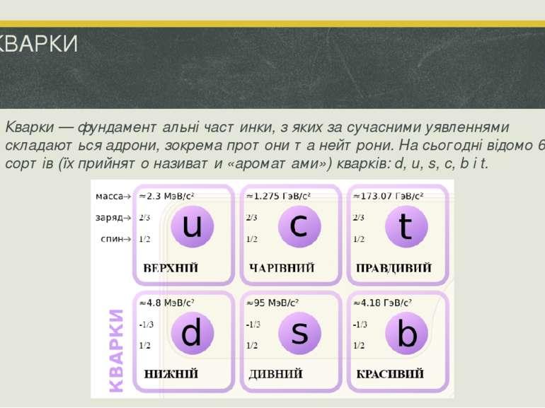 КВАРКИ Кварки — фундаментальні частинки, з яких за сучасними уявленнями склад...