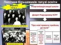 Політика більшовиків галузі освіти Березнь 1919 р. Партійці становили так зан...