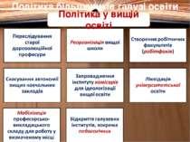 Політика більшовиків галузі освіти Політика у вищій освіті