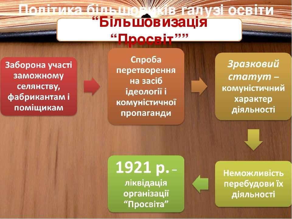 """Політика більшовиків галузі освіти """"Більшовизація """"Просвіт"""""""""""