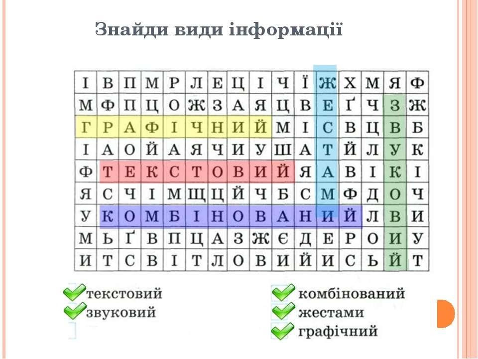 Знайди види інформації