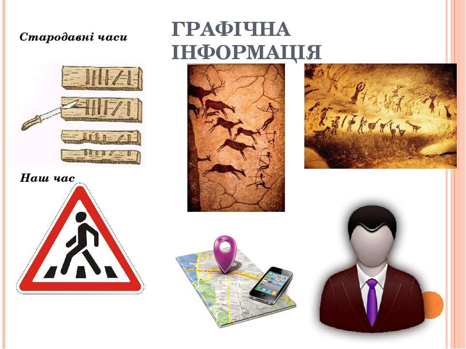 ГРАФІЧНА ІНФОРМАЦІЯ Стародавні часи Наш час
