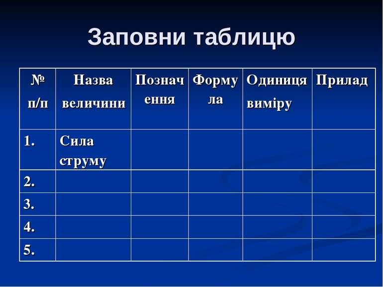 Заповни таблицю № п/п Назва величини Позначення Формула Одиниця виміру Прилад...