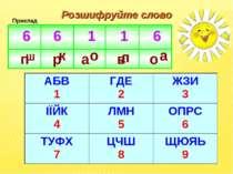 Розшифруйте слово Приклад ш к о л а п р а в о АБВ 1 ГДЕ 2 ЖЗИ 3 ІЇЙК 4 ЛМН 5 ...