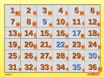 Слайд 93 1 2 3 4 5 6 7 8 9 10 11 12 13 14 15 16 17 18 19 20 21 22 23 24 25 26...