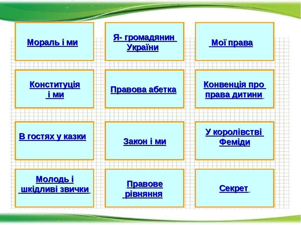 Мораль і ми Я- громадянин України Мої права Конституція і ми Правова абетка К...