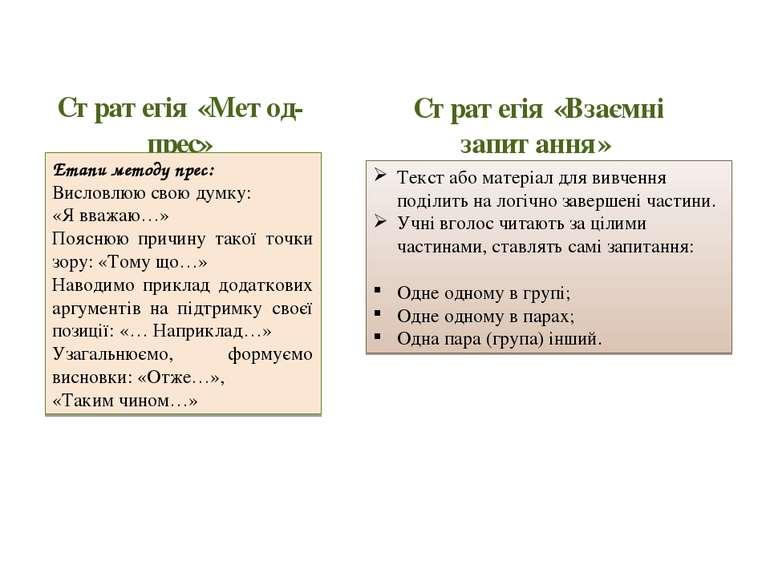 Стратегія «Метод-прес» Стратегія «Взаємні запитання» Етапи методу прес: Висло...