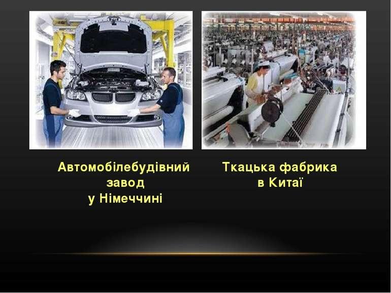 Ткацькафабрика вКитаї Автомобілебудівний завод уНімеччині