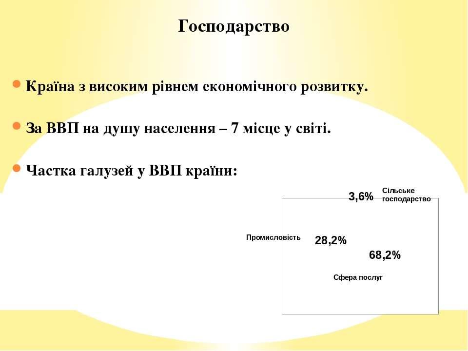 Країна з високим рівнем економічного розвитку. За ВВП на душу населення – 7 м...