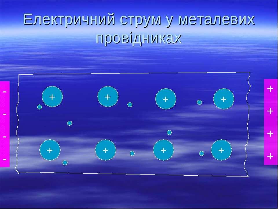 Електричний струм у металевих провідниках + + + + + + + + - - - - + + + +