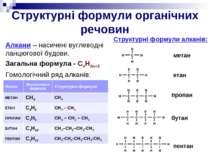 Структурні формули органічних речовин Алкани – насичені вуглеводні ланцюгової...