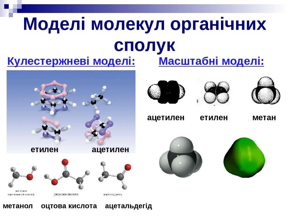 Моделі молекул органічних сполук Кулестержневі моделі: метанол оцтова кислота...