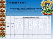 Технологічна картка спостереження, яка включає дев'ять оціночних параметрів в...