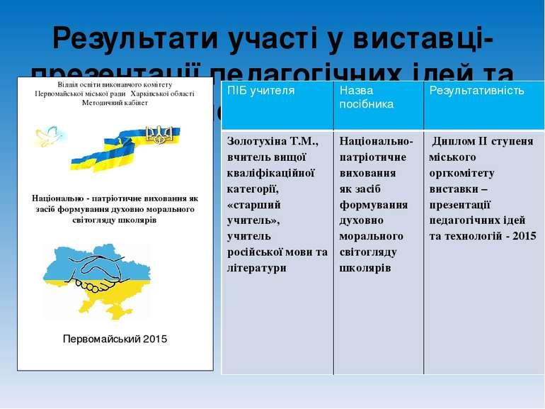 Результати участі у виставці-презентації педагогічних ідей та технологій 2015...