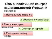 1895 р. політичний конгрес національностей Угорщини Програма: 1. Неподільніст...