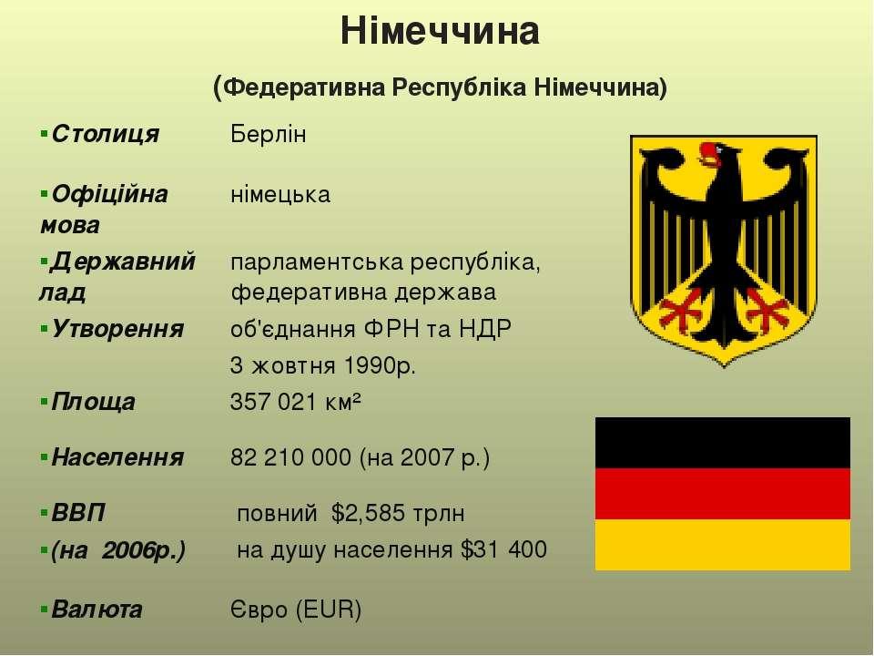 Німеччина (Федеративна Республіка Німеччина) Столиця Берлін Офіційна мова нім...