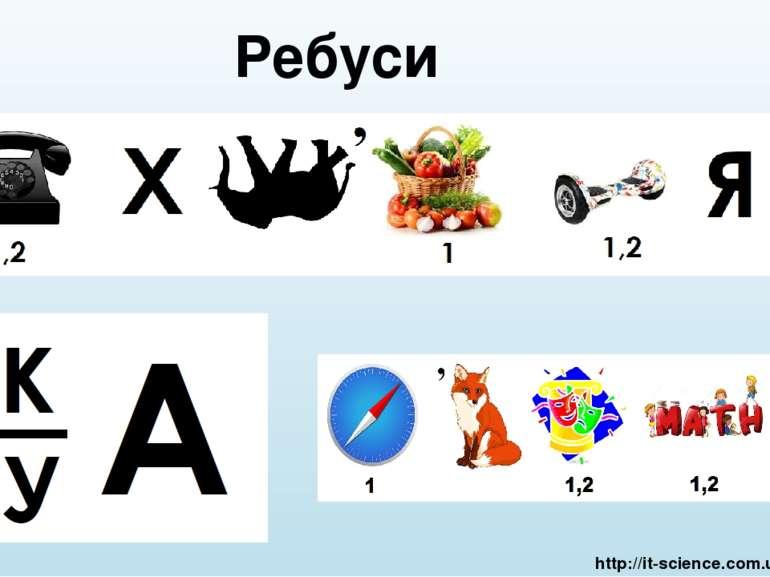 Ребуси http://it-science.com.ua Щелкните, чтобы изменить стили текста образца...