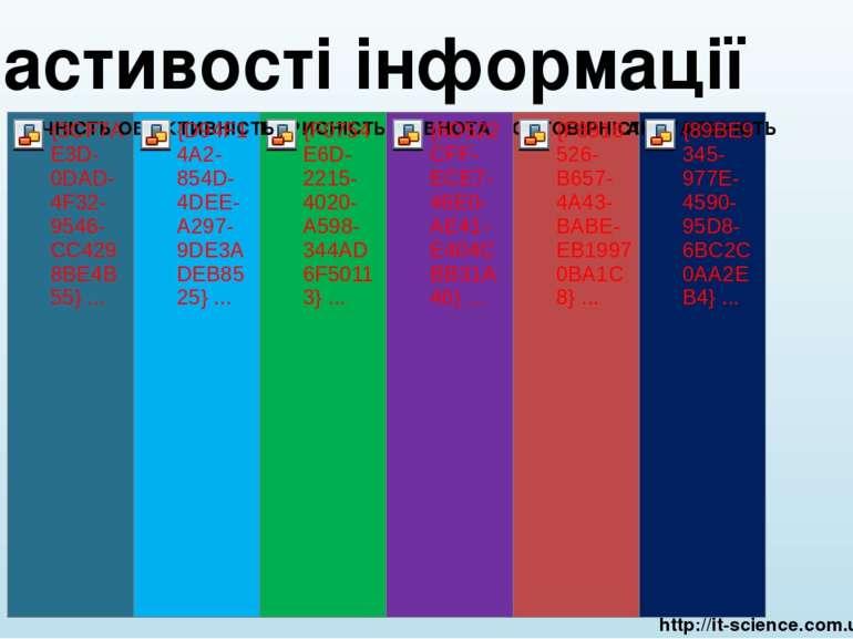 Властивості інформації http://it-science.com.ua Щелкните, чтобы изменить стил...