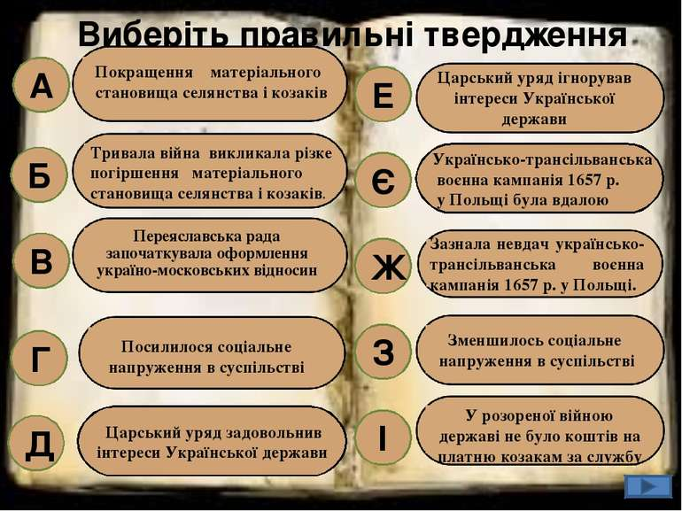 Виберіть правильні твердження А Б В Г Д Царський уряд задовольнив інтереси Ук...
