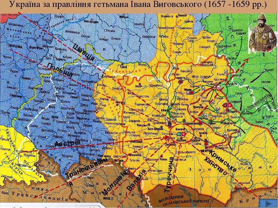 Україна за правління гетьмана Івана Виговського (1657 -1659 рр.) Швеція Польщ...