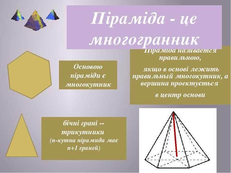 Піраміда називается правильною, якщо в основі лежить правильный многокутник, ...