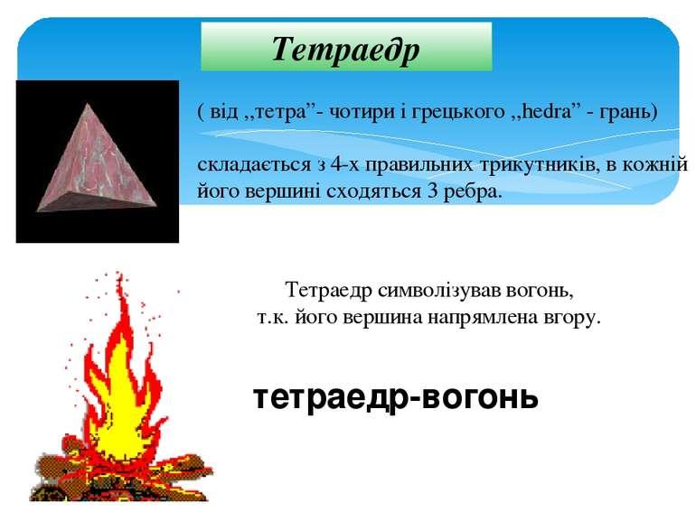 """Тетраедр ( від ,,тетра""""- чотири і грецького ,,hedra"""" - грань) складається з 4..."""