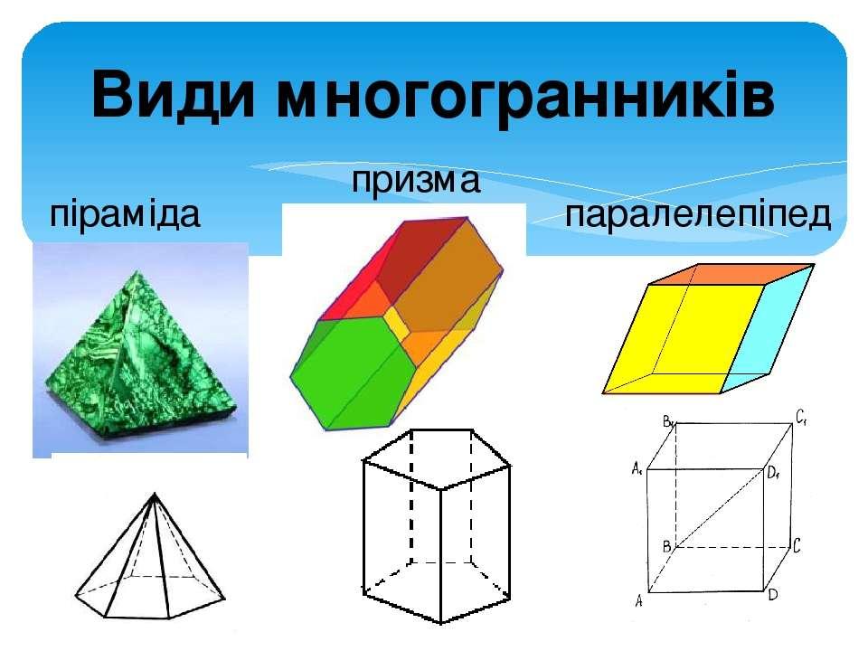 піраміда призма паралелепіпед Види многогранників
