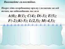 Виконайте самостійно. А В А(0); B(1); C(4); D(-3); E(5); F(-2);K(-5); L(2,5);...