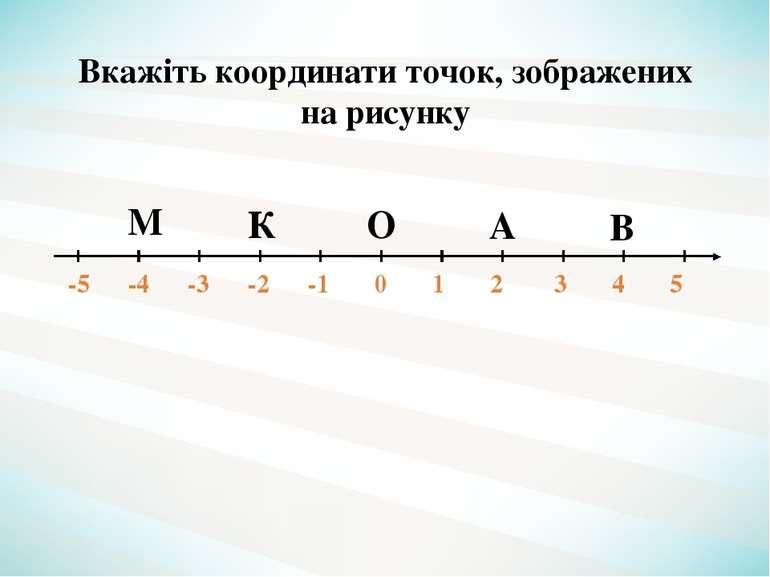 -5 -4 -3 -2 -1 0 1 2 3 4 5 О А В К М Вкажіть координати точок, зображених на ...