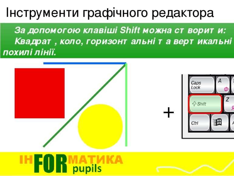 Інструменти графічного редактора За допомогою клавіші Shift можна створити: К...