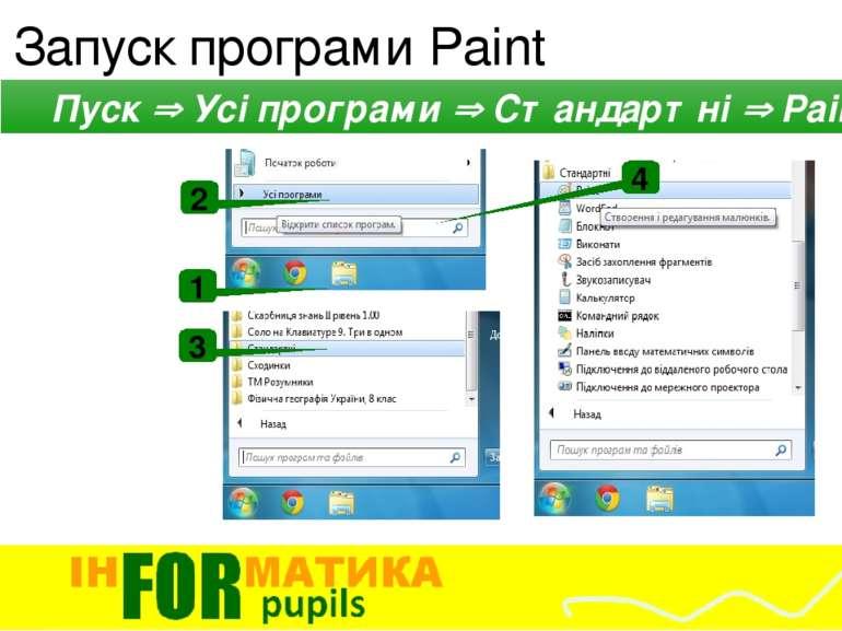 Запуск програми Paint Пуск Усі програми Стандартні Paint 1 2 3 4