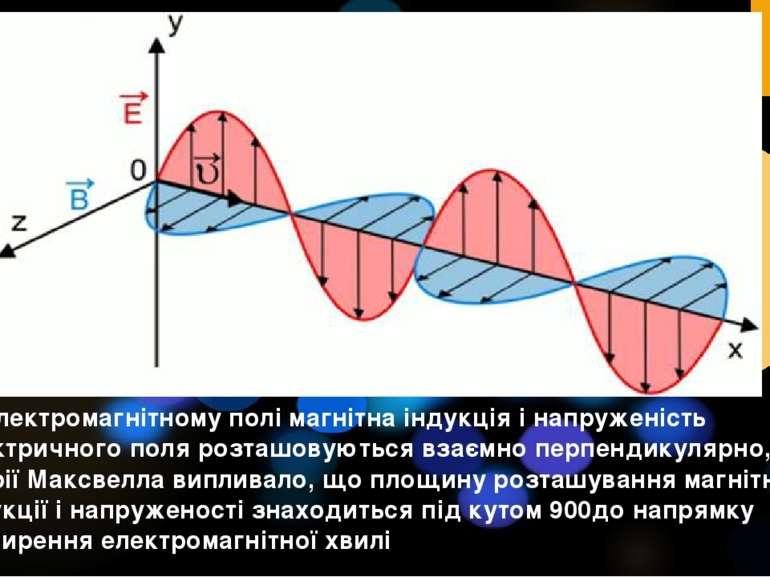 В електромагнітному полі магнітна індукція і напруженість електричного поля р...