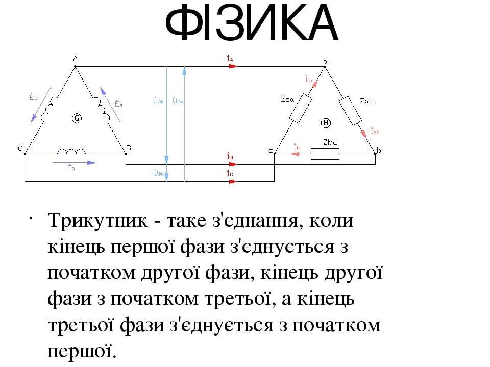 ФІЗИКА Трикутник - таке з'єднання, коли кінець першої фази з'єднується з поча...