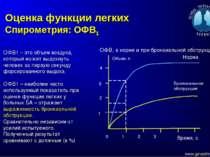 Оценка функции легких Спирометрия: ОФВ1 Время, с 4 2 1 3 Норма Бронхиальная о...