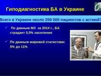 Гиподиагностика БА в Украине По данным МЗ за 2014 г., БА страдает 0,5% населе...