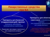 Лекарственные средства при БА Препараты для базисной (поддерживающей) терапии...
